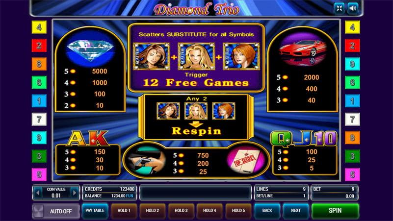 Изображение игрового автомата Diamond Trio 3