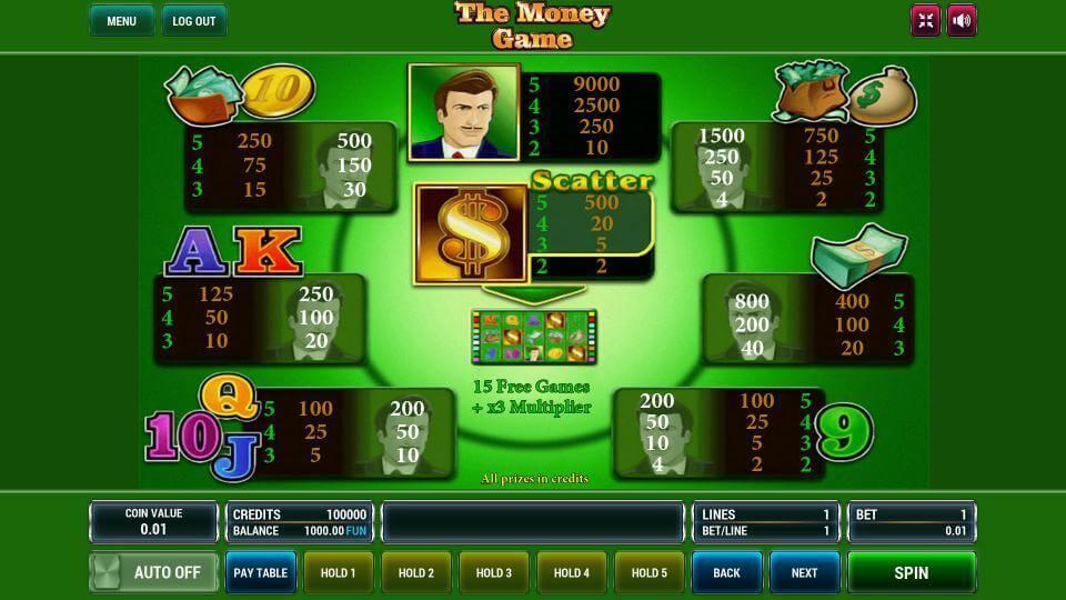 Изображение игрового автомата The Money Game 3