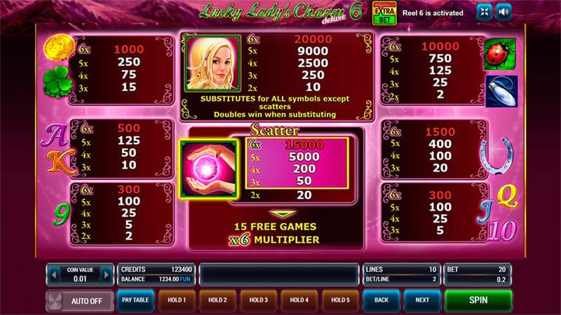 Изображение игрового автомата Lucky Lady Charm Deluxe 6 3