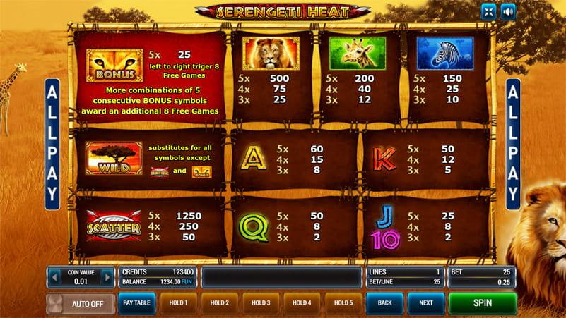 Изображение игрового автомата Serengeti Heat 2